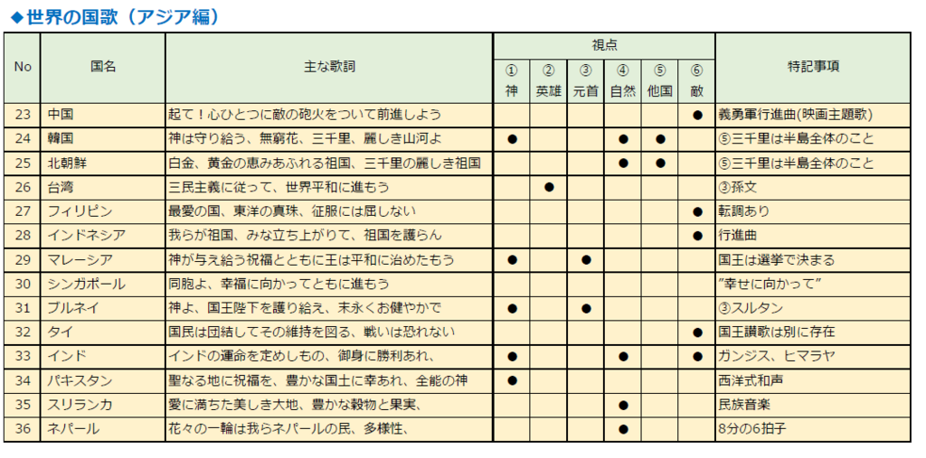 f:id:taamori1229:20180620202028p:plain