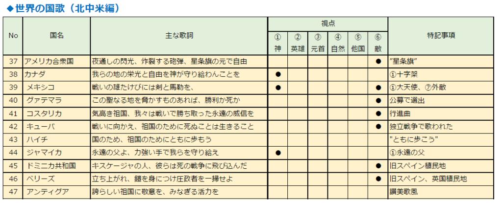 f:id:taamori1229:20180620202040p:plain