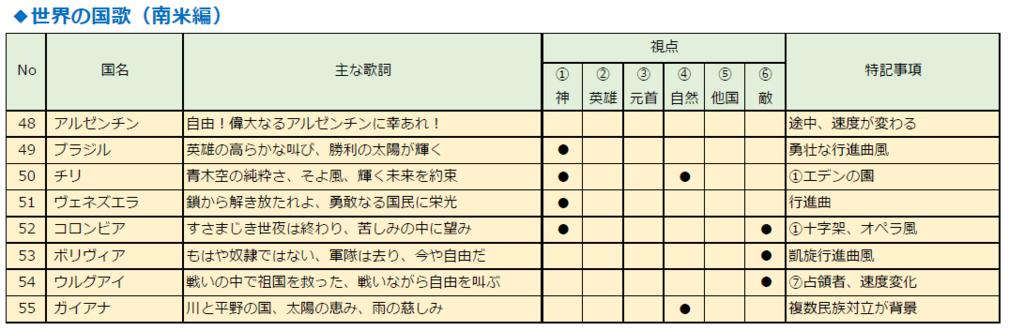 f:id:taamori1229:20180620202053p:plain