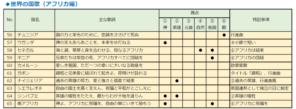 f:id:taamori1229:20180620202104p:plain