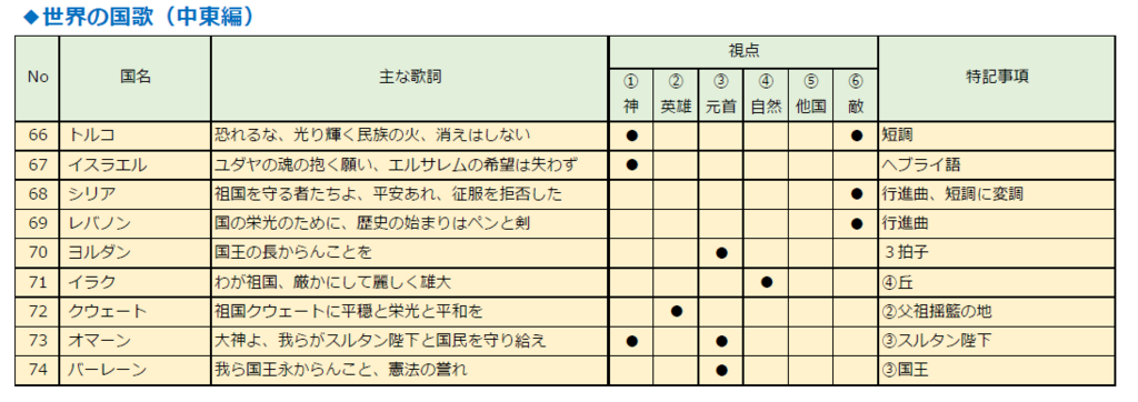 f:id:taamori1229:20180620202115p:plain