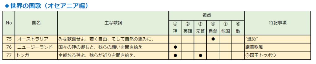 f:id:taamori1229:20180620202128p:plain