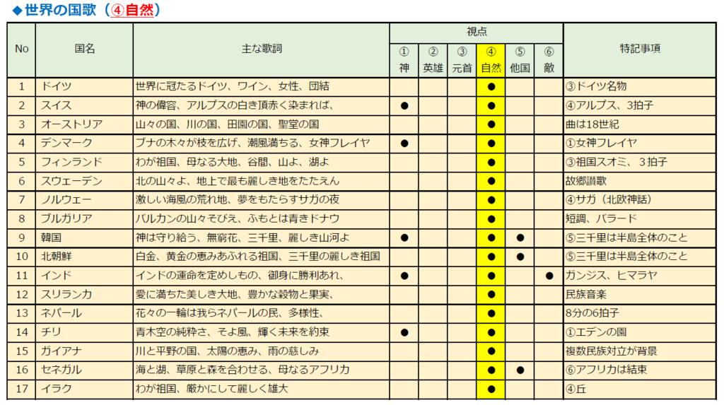 f:id:taamori1229:20180621130028p:plain