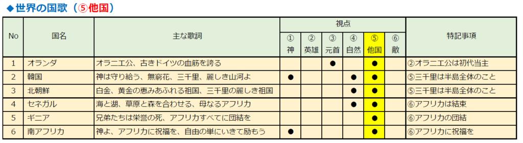 f:id:taamori1229:20180621130058p:plain