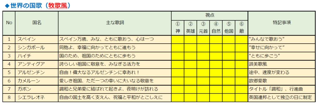 f:id:taamori1229:20180621130149p:plain