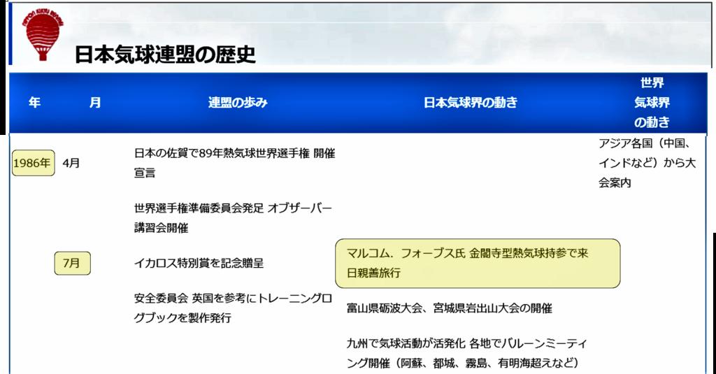 f:id:taamori1229:20180820094227p:plain