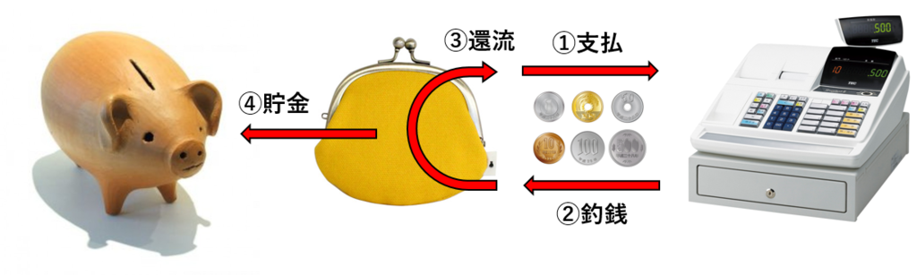f:id:taamori1229:20180905174041p:plain