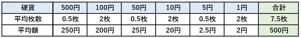 f:id:taamori1229:20180905174114p:plain