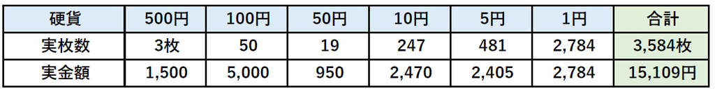 f:id:taamori1229:20180905174158p:plain