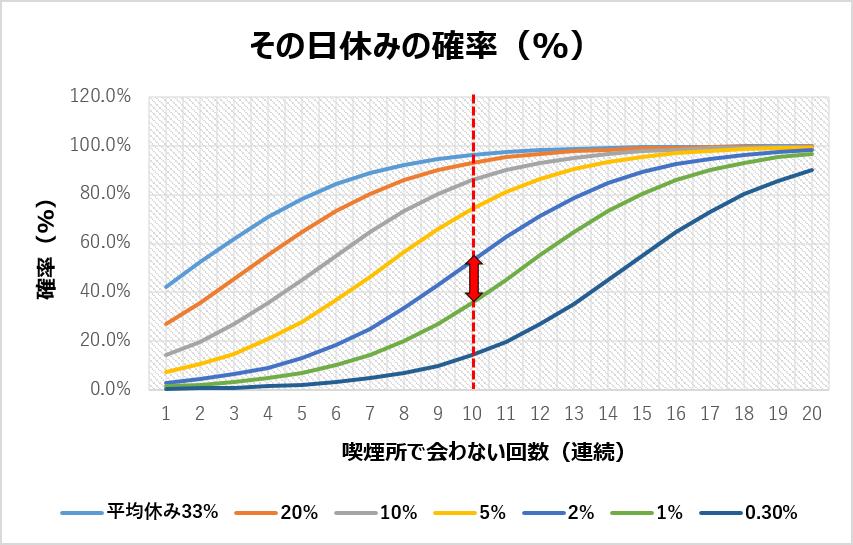 f:id:taamori1229:20180927135133p:plain