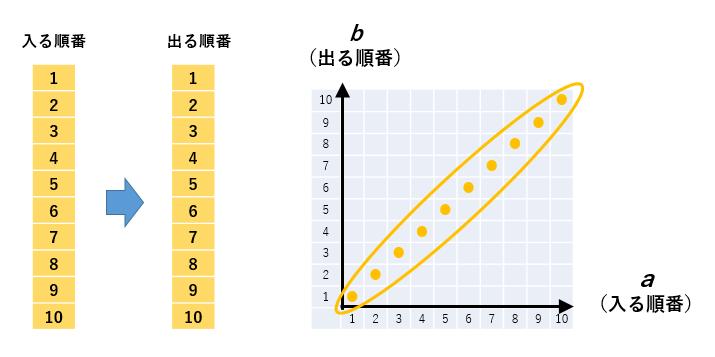 f:id:taamori1229:20181005102053p:plain