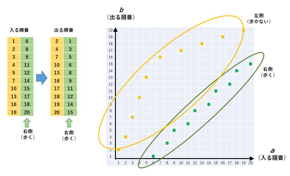 f:id:taamori1229:20181005102136p:plain