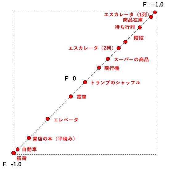 f:id:taamori1229:20181005102301p:plain