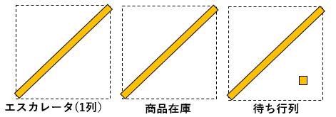 f:id:taamori1229:20181005103021p:plain