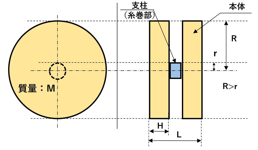 f:id:taamori1229:20181011120715p:plain