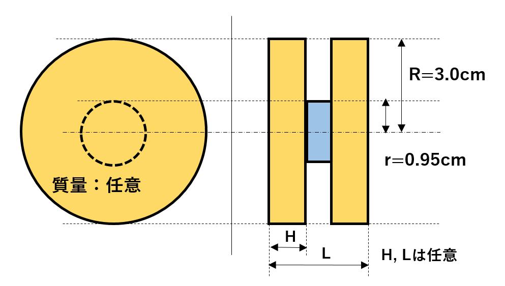f:id:taamori1229:20181011124458p:plain
