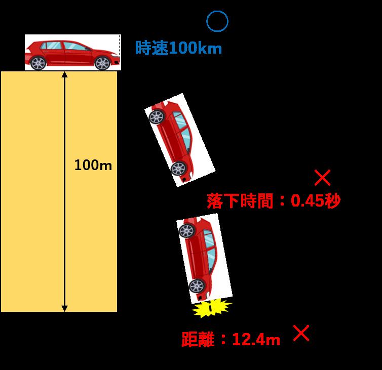 f:id:taamori1229:20181014100046p:plain