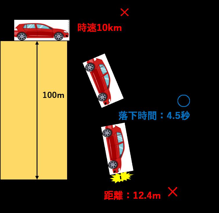 f:id:taamori1229:20181014100320p:plain