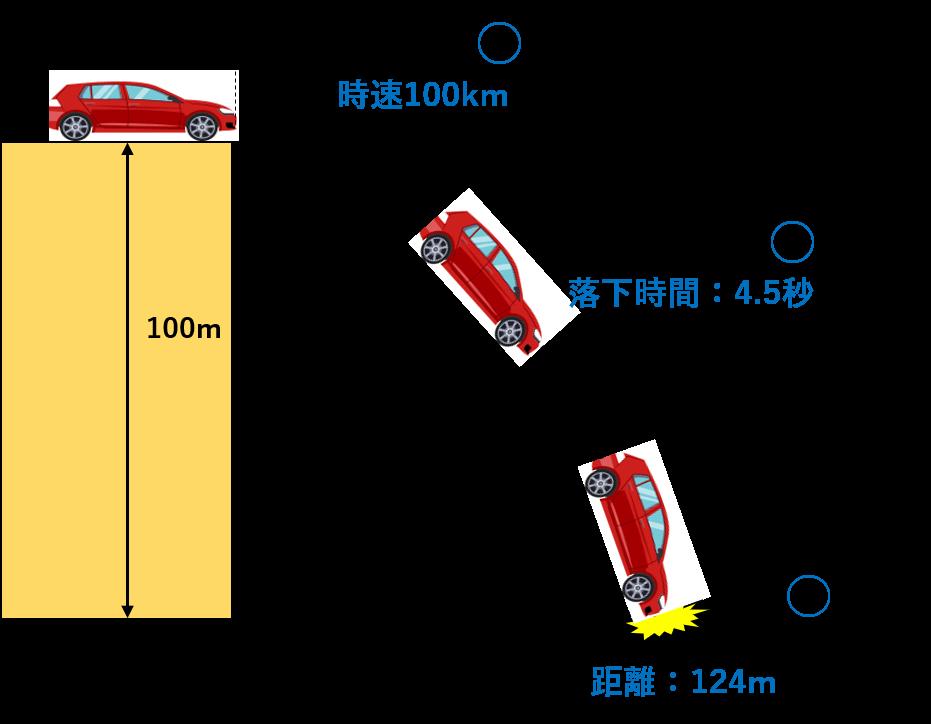 f:id:taamori1229:20181014100353p:plain