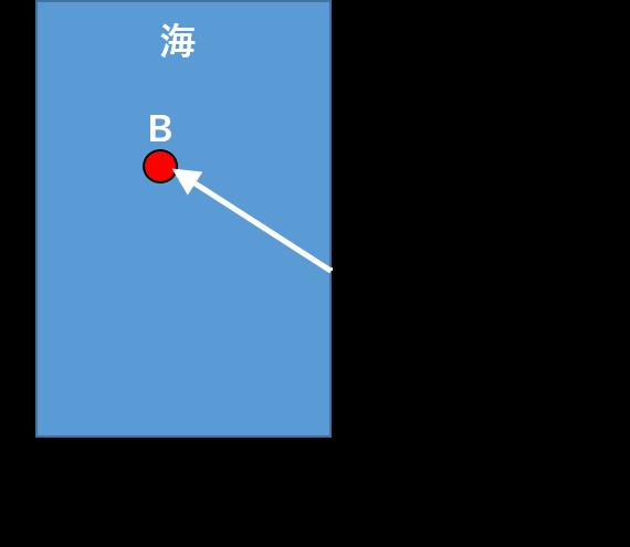 f:id:taamori1229:20181109122429p:plain