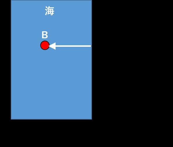 f:id:taamori1229:20181109122459p:plain