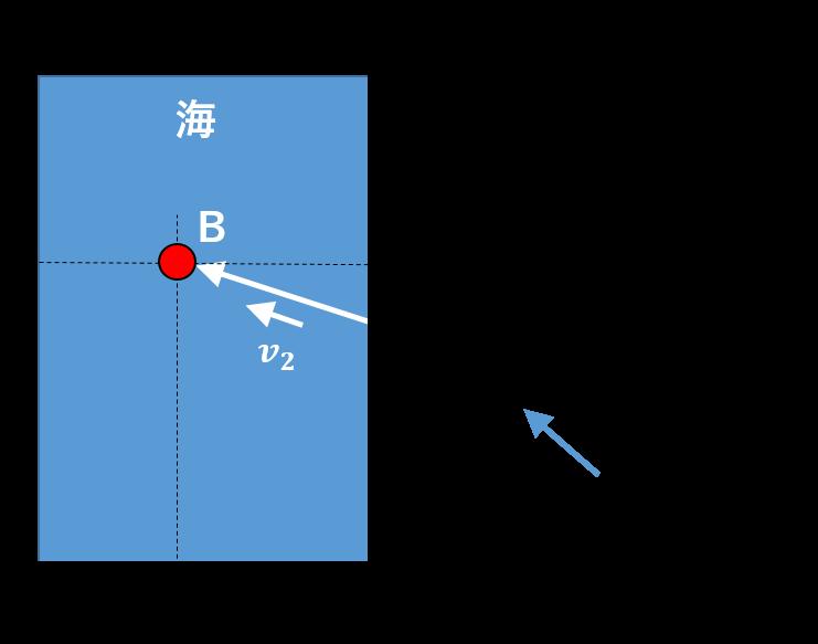 f:id:taamori1229:20181109123011p:plain
