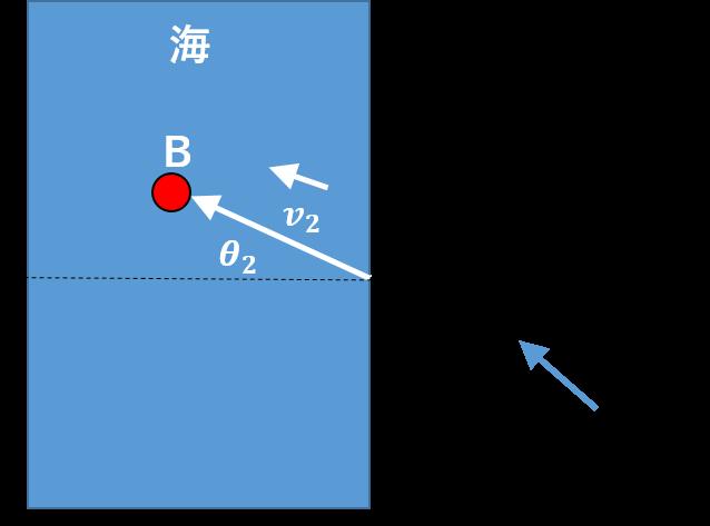 f:id:taamori1229:20181109123751p:plain