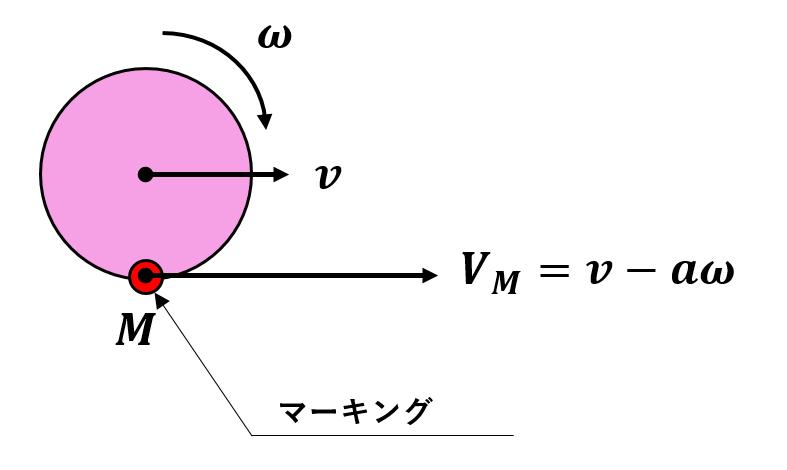 f:id:taamori1229:20181122165000p:plain