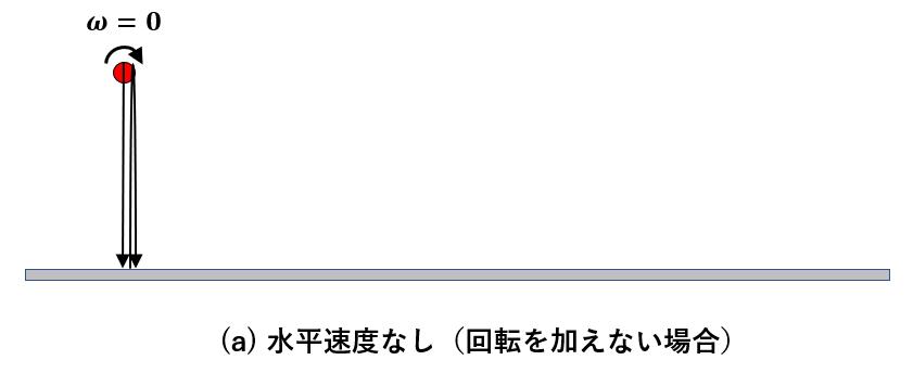 f:id:taamori1229:20181124084245p:plain