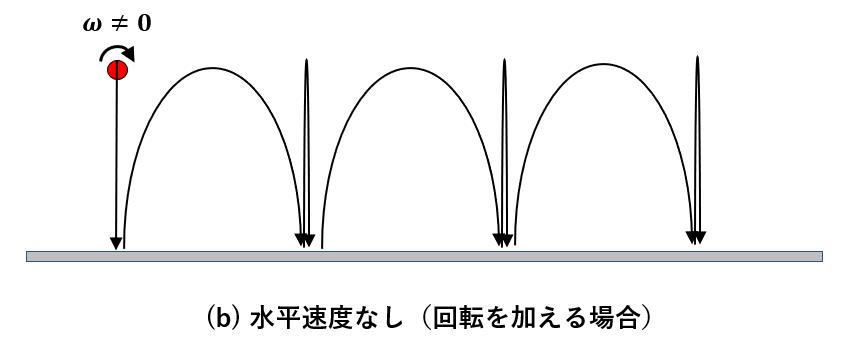 f:id:taamori1229:20181124084432p:plain