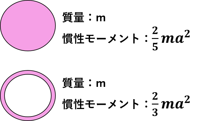 f:id:taamori1229:20181127132605p:plain