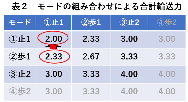 f:id:taamori1229:20181229130414p:plain