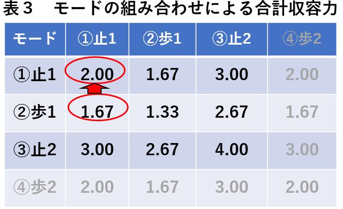 f:id:taamori1229:20181229130426p:plain