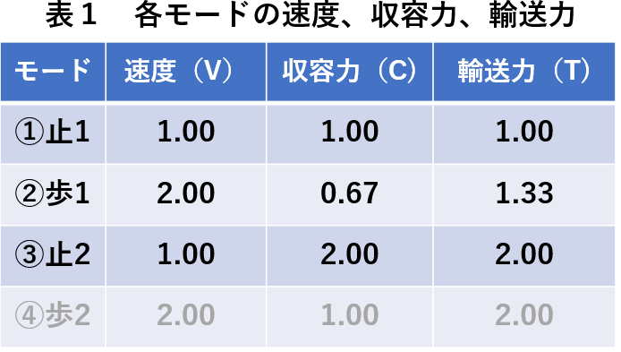 f:id:taamori1229:20181229130519p:plain