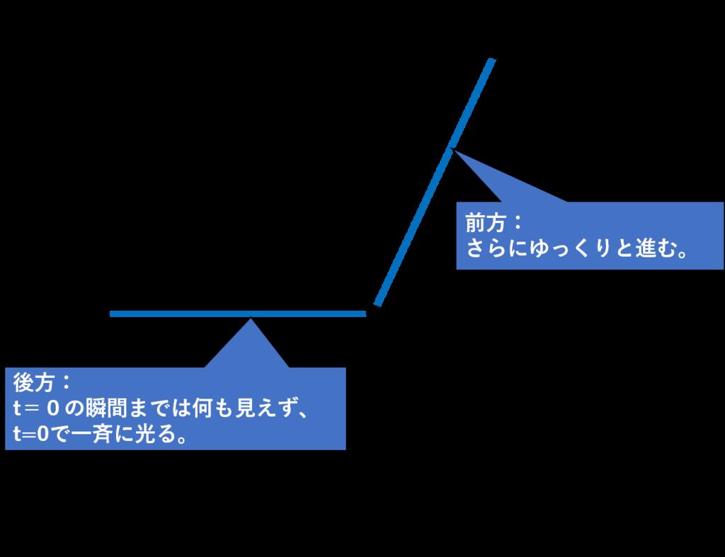 f:id:taamori1229:20190213060533p:plain