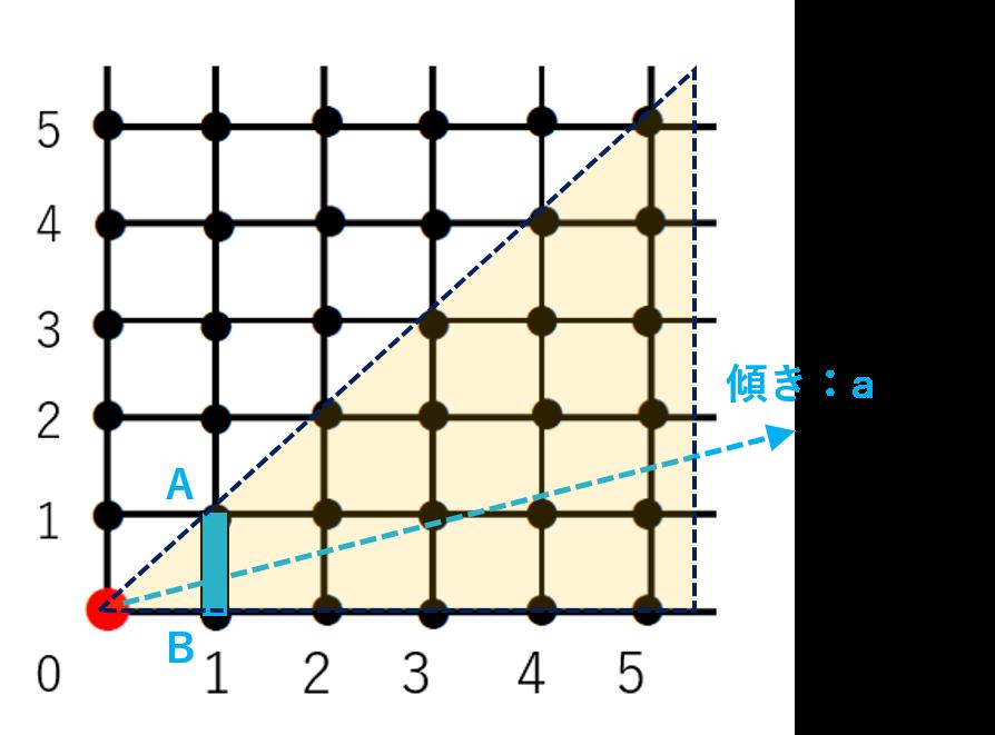 f:id:taamori1229:20190423192030p:plain