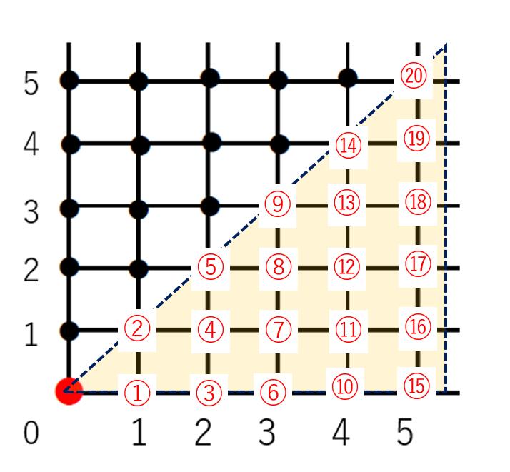 f:id:taamori1229:20190423192634p:plain