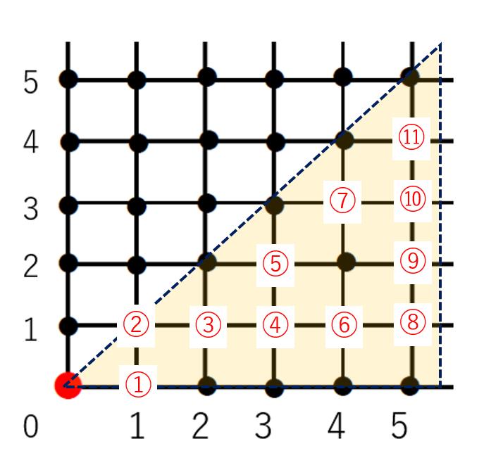f:id:taamori1229:20190423192658p:plain