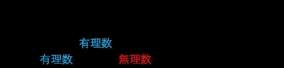 f:id:taamori1229:20190424135444p:plain