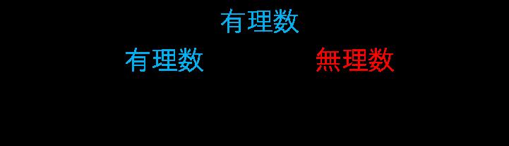 f:id:taamori1229:20190424135504p:plain