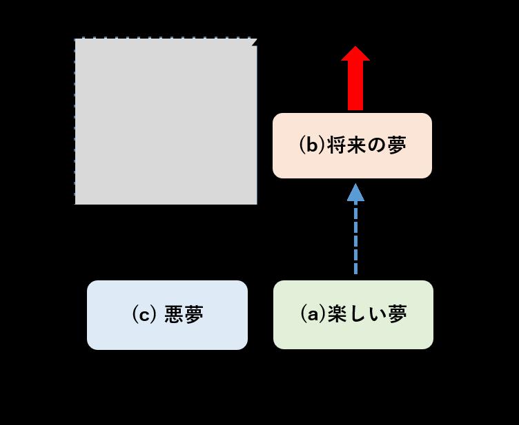 f:id:taamori1229:20200315025316p:plain
