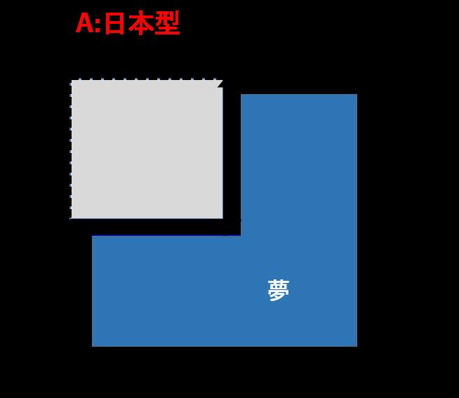 f:id:taamori1229:20200315025450p:plain