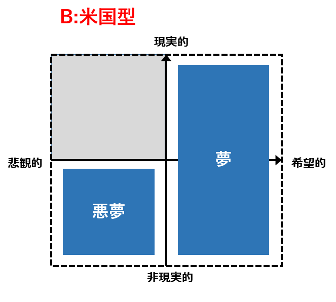 f:id:taamori1229:20200315025505p:plain