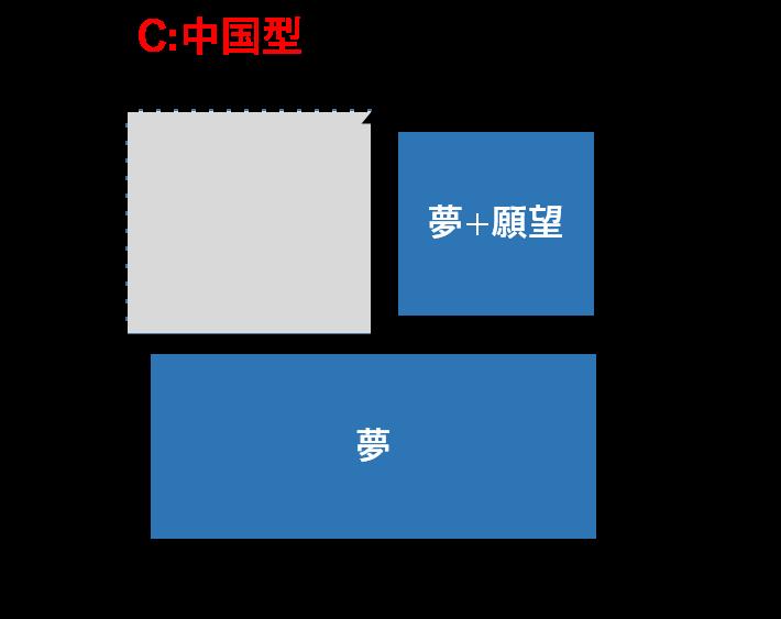 f:id:taamori1229:20200315025519p:plain