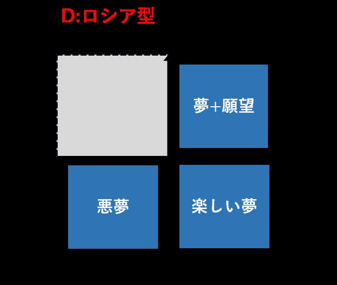 f:id:taamori1229:20200315025531p:plain