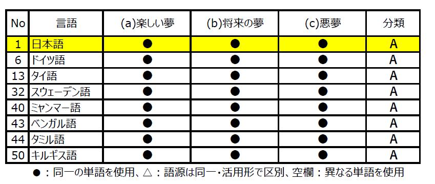 f:id:taamori1229:20200315025547p:plain