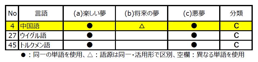 f:id:taamori1229:20200315025616p:plain
