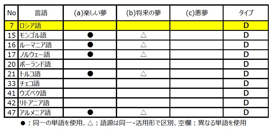f:id:taamori1229:20200315025629p:plain
