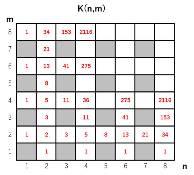 f:id:taamori1229:20200507075507p:plain