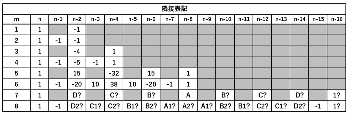 f:id:taamori1229:20200521182211p:plain